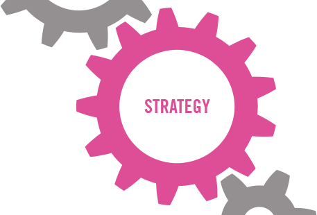 strategy_cogs